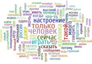 Облако тегов индексация в Яндекс