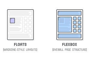 flexbox-vs-floats