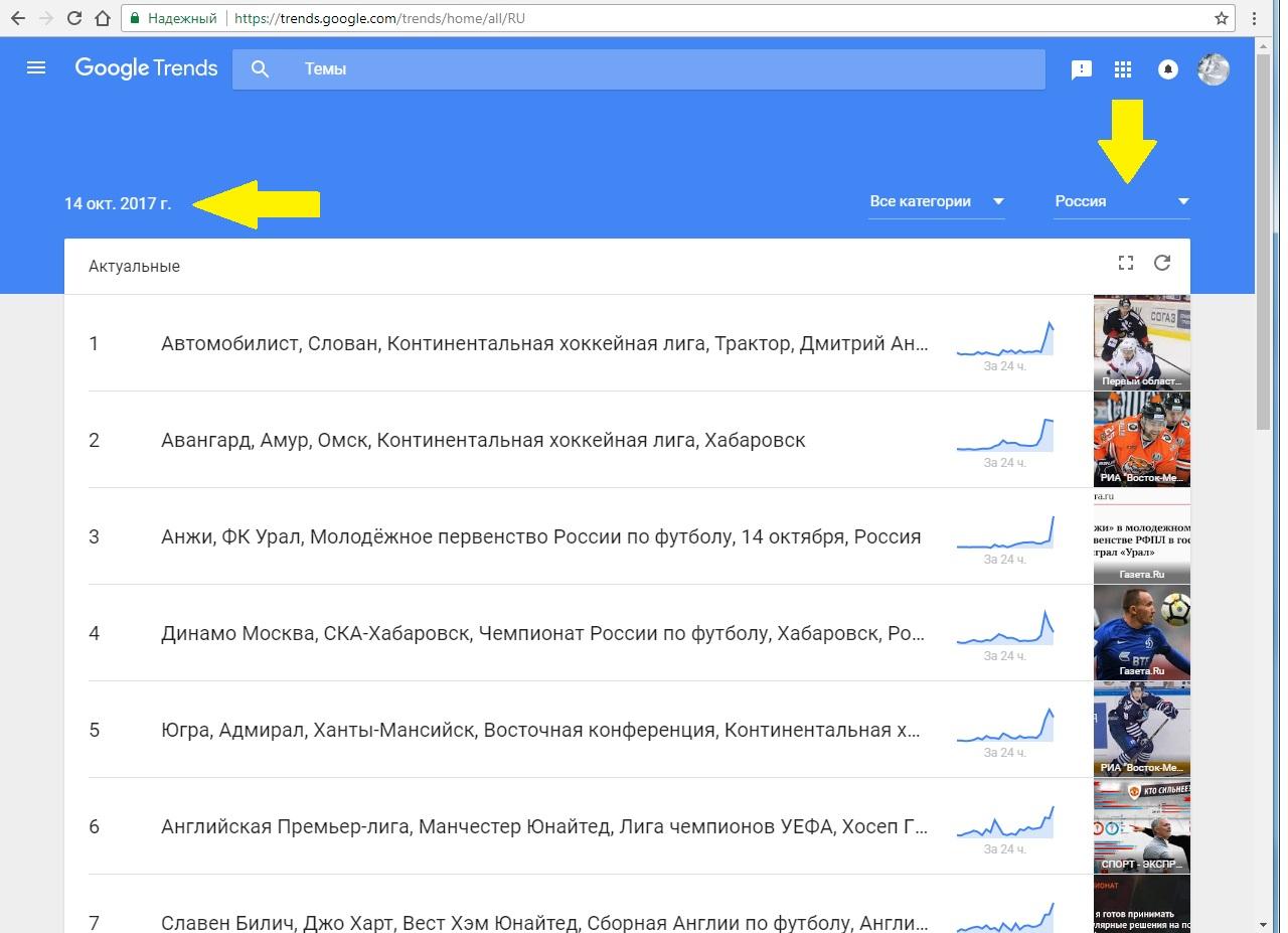 Что такое Google Trends и как им пользоваться? 1 - lenium.ru