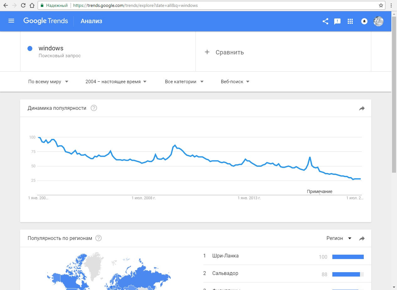 Что такое Google Trends и как им пользоваться? 9 - lenium.ru