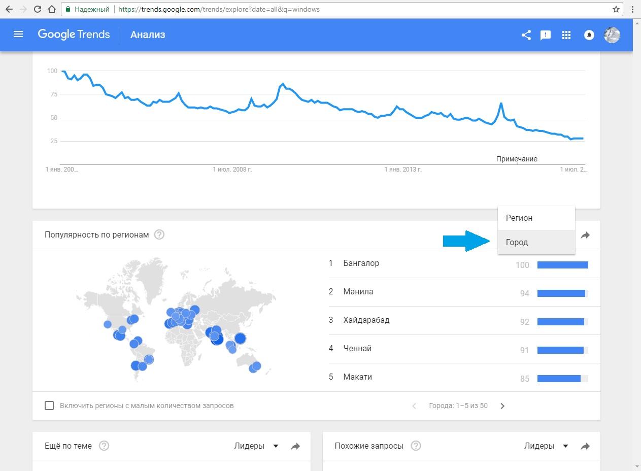 Что такое Google Trends и как им пользоваться? 11 - lenium.ru