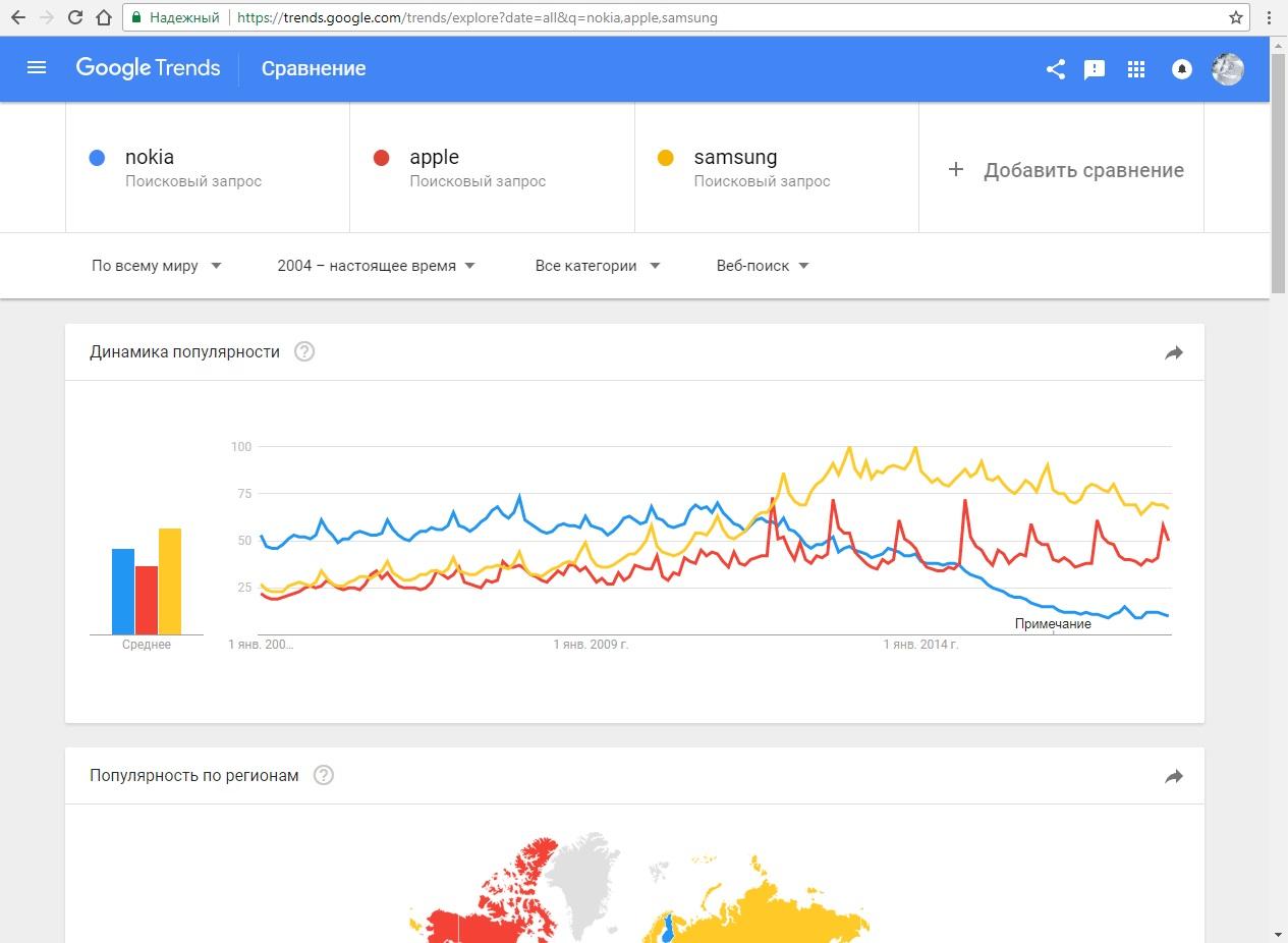Что такое Google Trends и как им пользоваться? 15 - lenium.ru