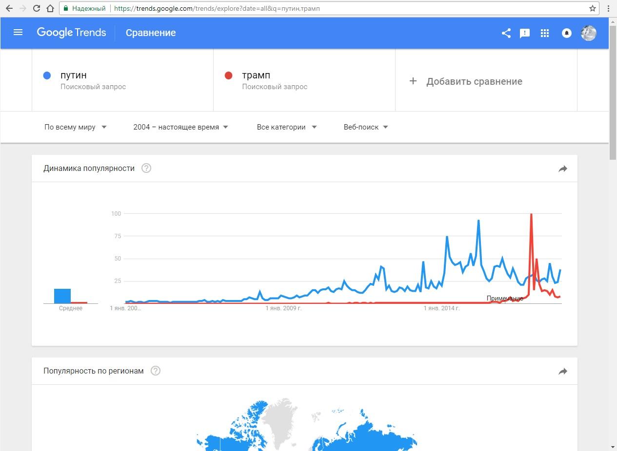 Что такое Google Trends и как им пользоваться? 21 - lenium.ru