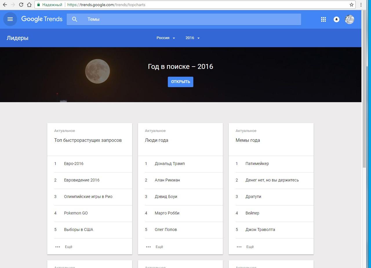 Что такое Google Trends и как им пользоваться? 27 - lenium.ru