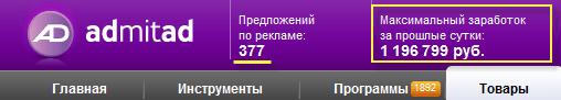 Admitad / AliExpres. Будущее кэшбэк сервисов 1 - lenium.ru