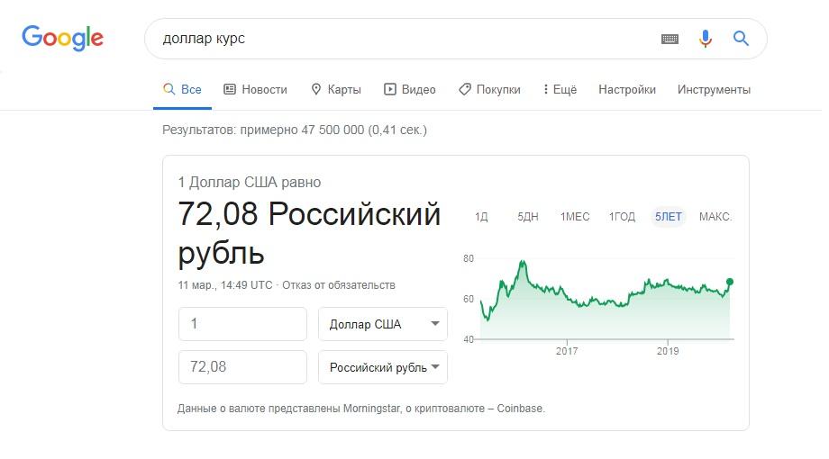 Стоит ли покупать доллар сейчас в 2020, когда он растёт? 7 - lenium.ru