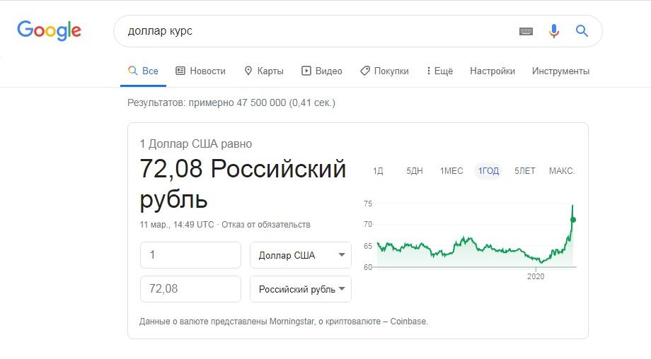 Стоит ли покупать доллар сейчас в 2020, когда он растёт? 5 - lenium.ru