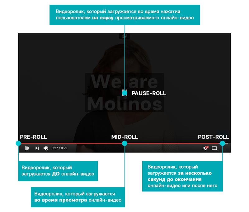 YouTube Premium или AdBlock? Как скрыть рекламу качественно? 5 - lenium.ru