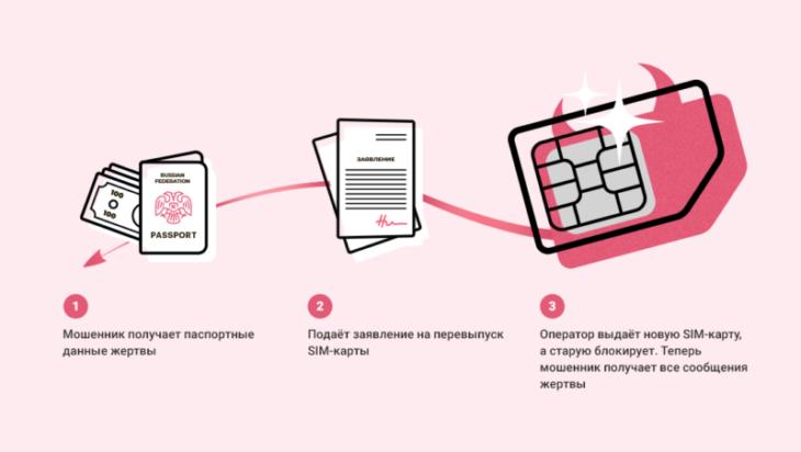 Как взломать Вконтакте? Старые и новые методы в 2020 году 5 - lenium.ru
