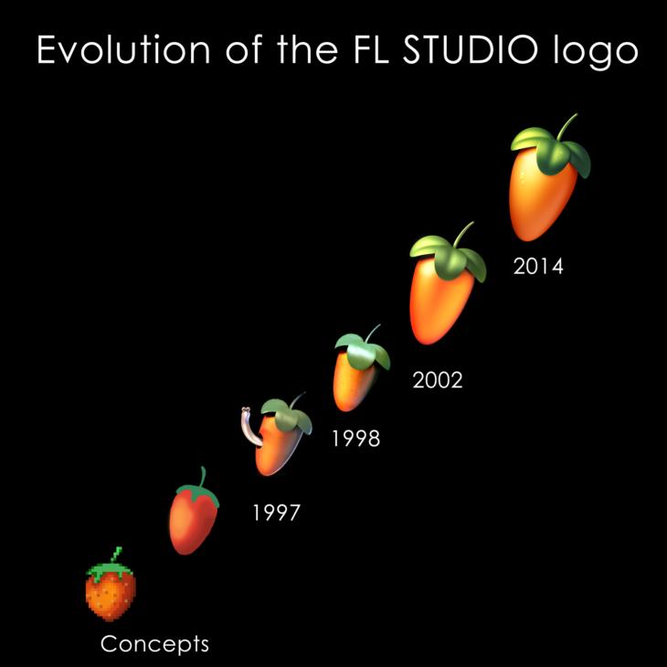 Как создавался логотип FL Studio и что это за фрукт?